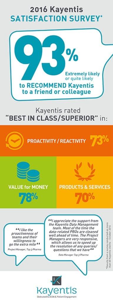 kayentis-infographie-enque%cc%82te-v2