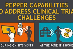 clinical trial challenges
