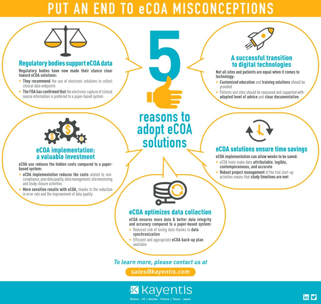 5 reasons to adopt eCOA solutions