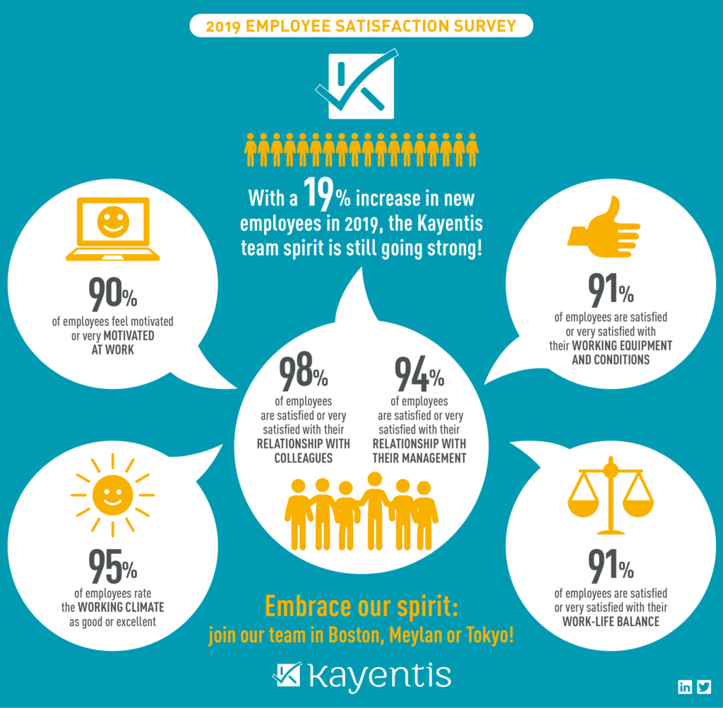 2019-Kayentis-Employee-Satisfaction