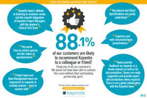 2020 Kayentis Customer Satisfaction Survey