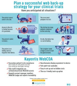 Plan a successful web back-up strategy for your clinical trials